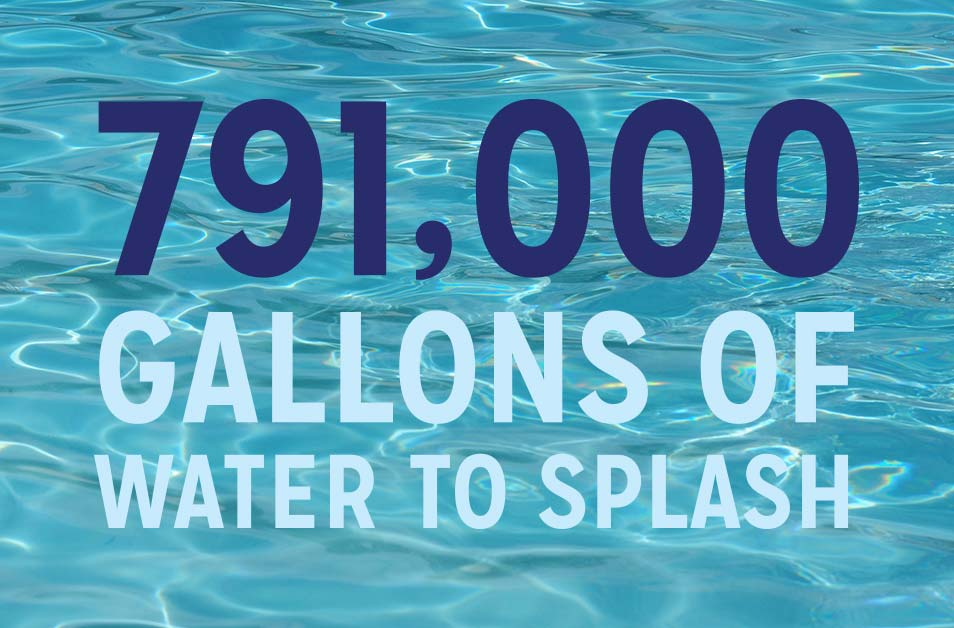 791,000 Gallons of Water to Splash