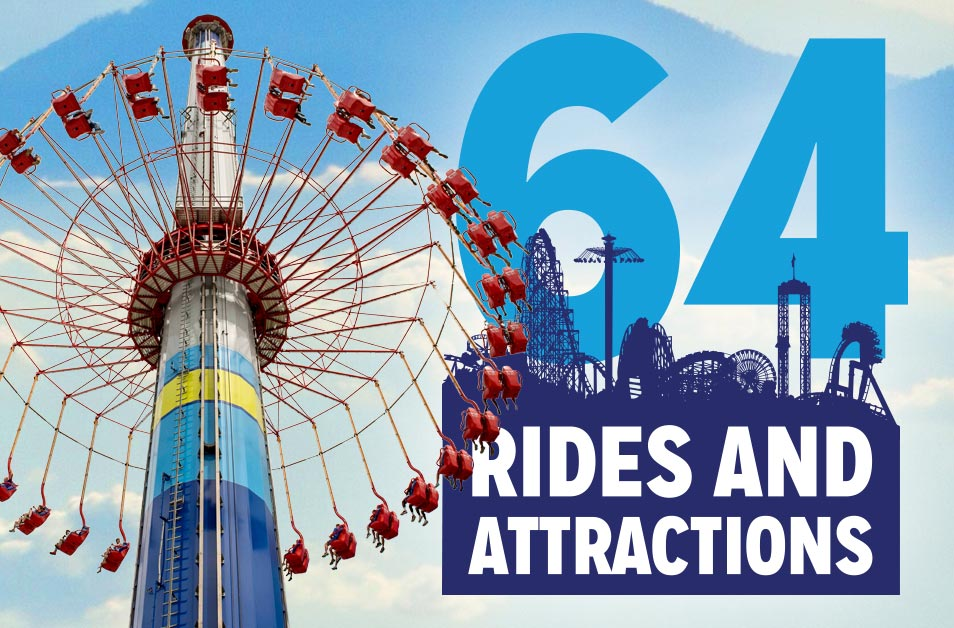 Rides & Attractions at Worlds of Fun